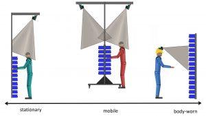 Neue Impulse für visuelle Kommissionierassistenzsysteme aus der Mensch-Computer-Interaktion