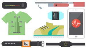 From Mobile to Wearable: Using Wearable Devices to Enrich Mobile Interaction